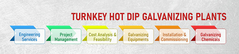 Turnkey Hot Dip Galvanizing Plants
